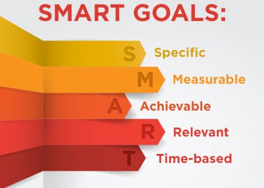 "Photo Credit: ""SMART Goals"" (CC BY 2.0) by photocamdavis"